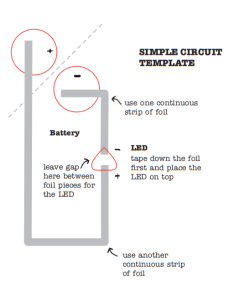 simplecircuittemplate