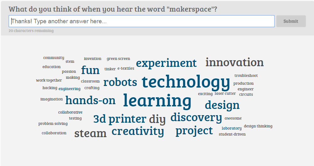 AnswerGarden word cloud.